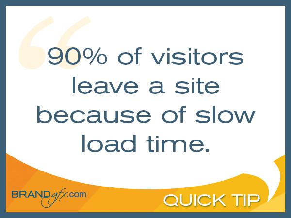 Your Website Speed Matters
